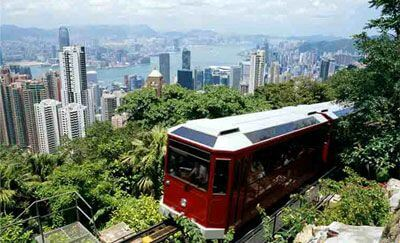 THE PEAK AND PEAK TRAM RIDE
